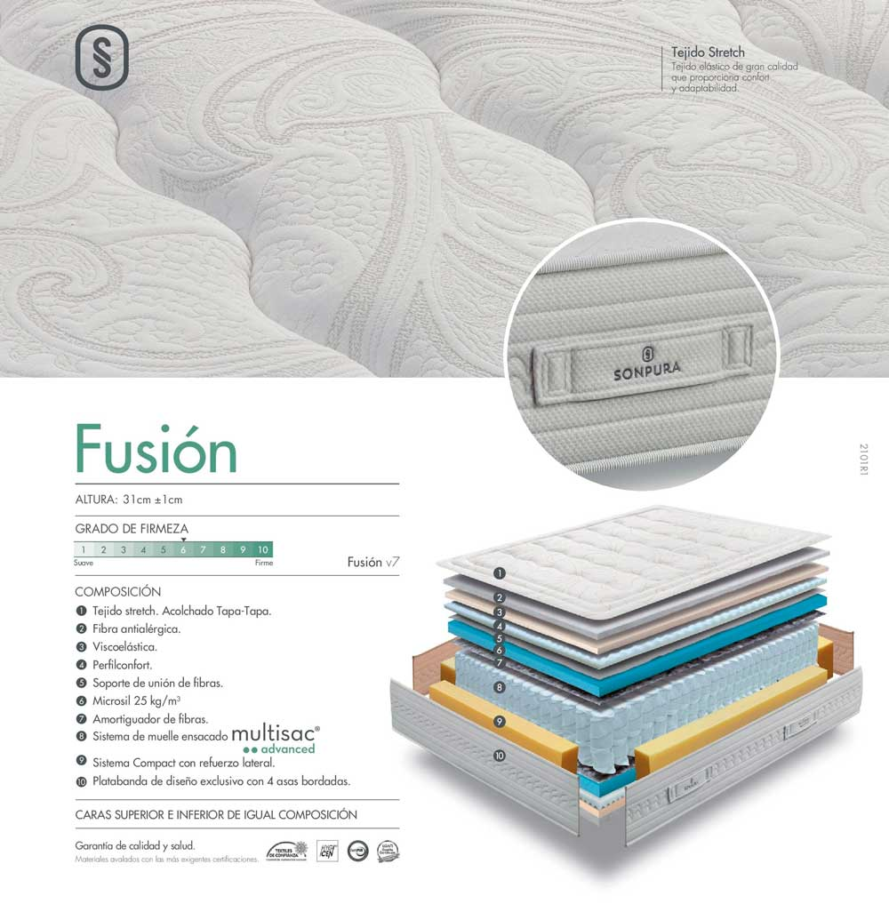 ficha-sonpura-colchon-fusion_optimizada.